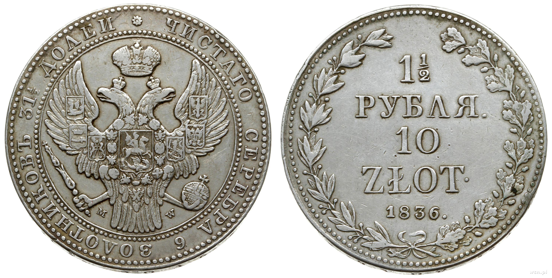 cena rubla